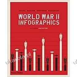 World War II: Infographics Po angielsku