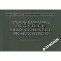 PRAWO KARNE SKARBOWE FINANSOWE Instytucje Tablice!
