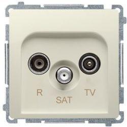 Kontakt Simon Basic moduł Gniazdo antenowe RTVSAT przelotowe beżowy BMZAR-SAT10/P.01/12